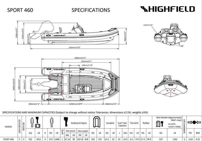 Highfield - Sport 460 (Deluxe)